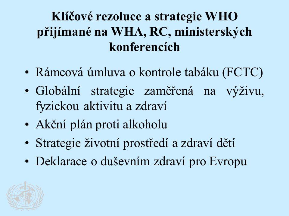 Klíčové rezoluce a strategie WHO přijímané na WHA, RC, ministerských konferencích •Rámcová úmluva o kontrole tabáku (FCTC) •Globální strategie zaměřen