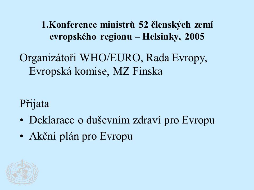 1.Konference ministrů 52 členských zemí evropského regionu – Helsinky, 2005 Organizátoři WHO/EURO, Rada Evropy, Evropská komise, MZ Finska Přijata •De
