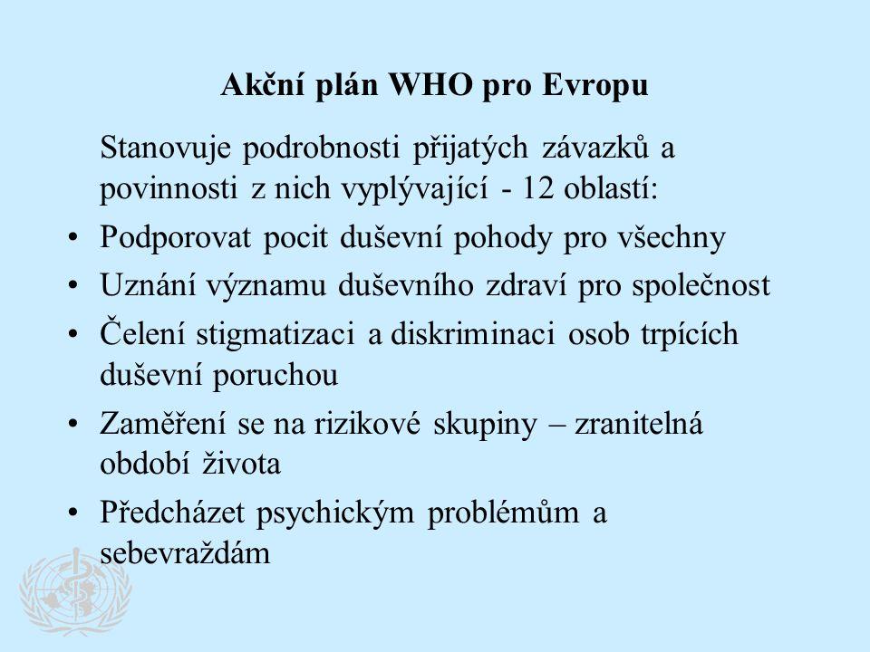 Akční plán WHO pro Evropu Stanovuje podrobnosti přijatých závazků a povinnosti z nich vyplývající - 12 oblastí: •Podporovat pocit duševní pohody pro v
