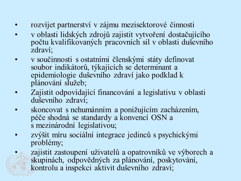 Smlouva BCA 2004-2005 Prioritní oblast: Duševní zdraví Cíl: Přezkoumání politiky pro oblast duševního zdraví s cílem přejít z režimu institucí na úroveň komunit Revize Národní politiky duševního zdraví – definice potřeby legislativních a dalších změn v rámci transformace oboru psychiatrie koordinátoři: MZ - OZP, Psychiatrická klinika 1.LF UK Centrum pro rozvoj péče o duševního zdraví WHO/EURO: NCD, Mental Health Advisor Dr.