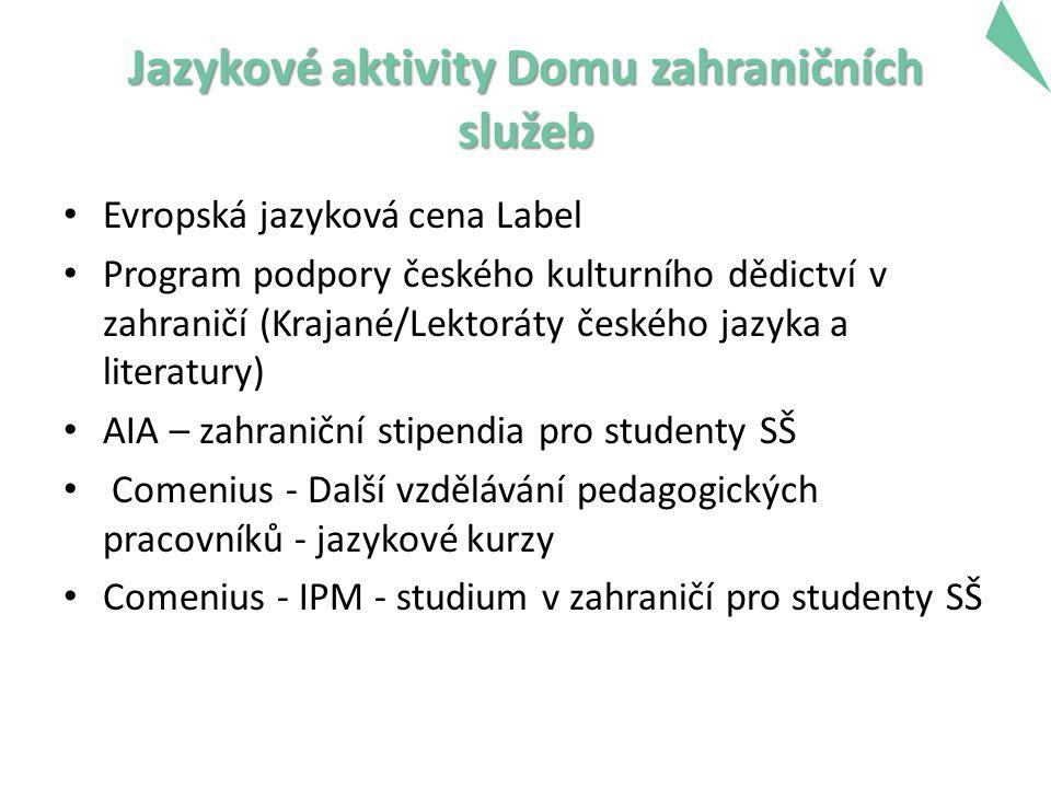 Evropská jazyková cena Label • iniciativa Evropské komise • administrována DZS ve spolupráci s MŠMT • cena udělována od roku 2002 • inovativní projekty a učitelé • podpora inovativních forem a metod jazykového vzdělávání • šíření dobré praxe na národní úrovni mezi učitele a vzdělávací instituce