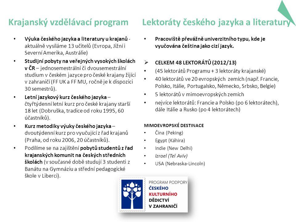 Krajanský vzdělávací program Lektoráty českého jazyka a literatury • Pracoviště převážně univerzitního typu, kde je vyučována čeština jako cizí jazyk.