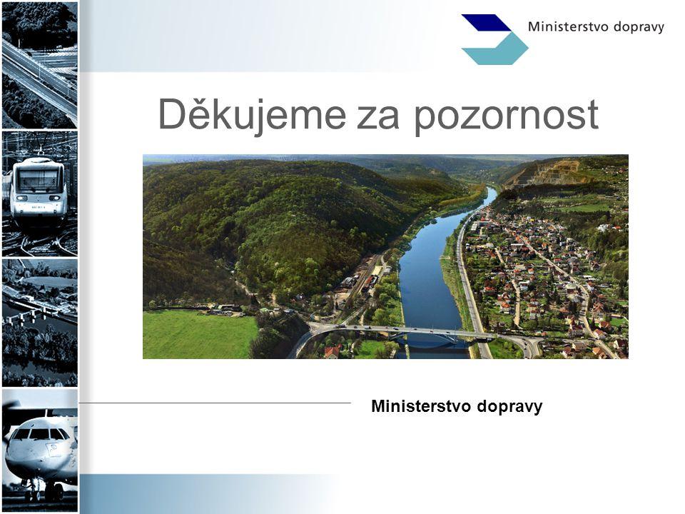 Děkujeme za pozornost Ministerstvo dopravy
