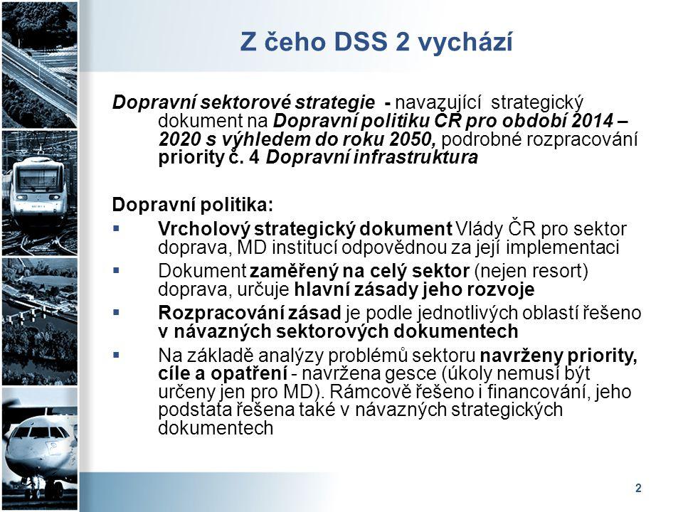 3 Co na DSS2 navazuje  Pro oblast dopravní infrastruktury a její financování Dopravní sektorové strategie  Pro oblast dopravní obslužnosti (koncepce veřejné dopravy)  Pro oblast bezpečnosti silničního provozu (Národní strategie BESIP)  Pro oblast telematiky a moderních technologií (Akční plán zavádění inteligentních dopravních systémů v ČR)  Pro oblast nákladní dopravy a logistiky (Strategie podpory logistiky z veřejných zdrojů)  Pro oblast zpoplatnění provozu a internalizaci externalit  Pro oblast letecké dopravy (Koncepce letecké dopravy)  Pro oblast vodní dopravy  Pro oblast cyklistické dopravy (Národní strategie cyklistické dopravy)  Pro oblast přípravy výstavby tratí Rychlých spojení  Pro oblast kosmických technologií (Národní kosmický plán)