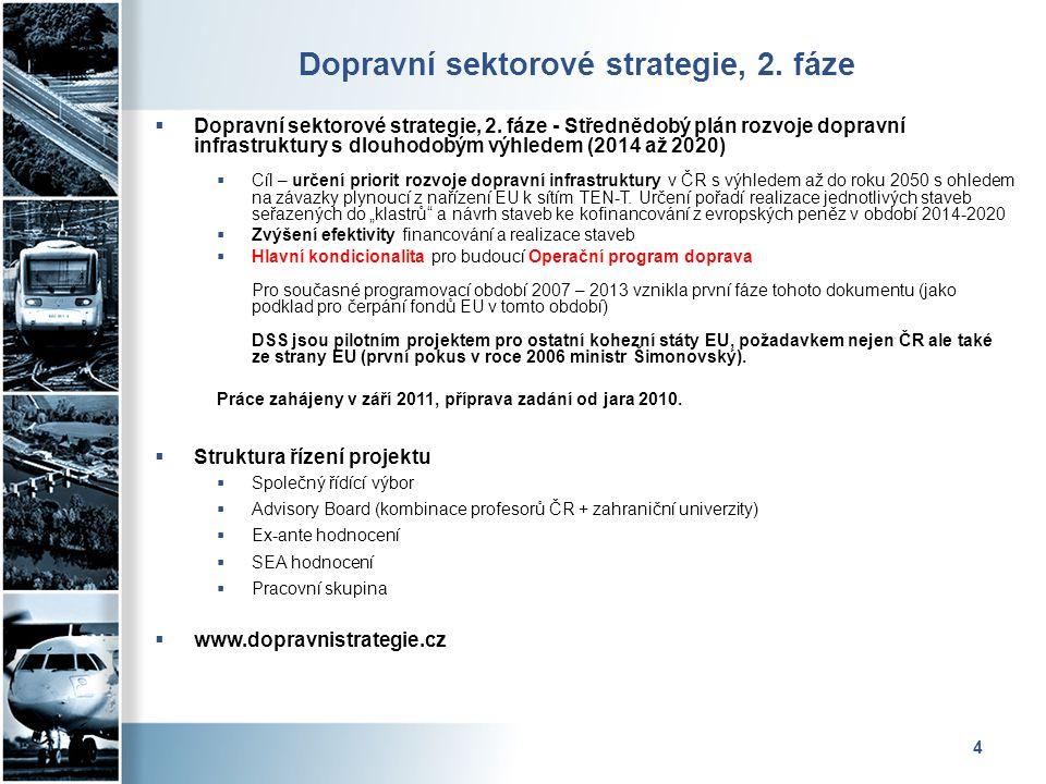 Dopravní sektorové strategie – schvalovací proces  Primární verze – k připomínkám MD a Ex-ante hodnotiteli  Sekundární verze – po zapracování připomínek zveřejňováno na www.dopravnistrategie.cz