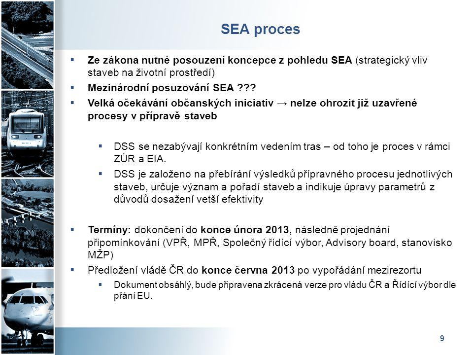 Projektová a majetkoprávní příprava staveb  Poprvé aplikován zjednodušený postup řízení investorů v létě 2011 pro 2012 dle přání Hospodářského výboru  V průběhu roku 2012 připravena Směrnice pro rozpis globálních položek na přípravu staveb V-1/2012, platná od 1.12.2012  Vazba na DSS2, nové OPD+CEF, řízení a koordinace činnosti investorů, příprava potřebných staveb v požadovaném rozsahu  Za každou stavbu je zodpovědná konkrétní osoba na straně investora, ministr informován souhrnně o stavu přípravy na PMD  Vazba a činnost Centrální komise, kontrola investorů ve vztahu k rozsahu přípravy jednotlivých staveb