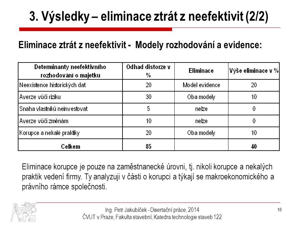 Ing. Petr Jakubíček - Disertační práce, 2014 ČVUT v Praze, Fakulta stavební, Katedra technologie staveb 122 18 Eliminace ztrát z neefektivit - Modely
