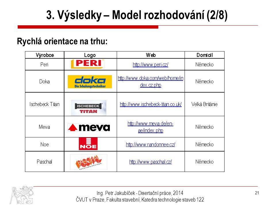 Ing. Petr Jakubíček - Disertační práce, 2014 ČVUT v Praze, Fakulta stavební, Katedra technologie staveb 122 21 3. Výsledky – Model rozhodování (2/8) R