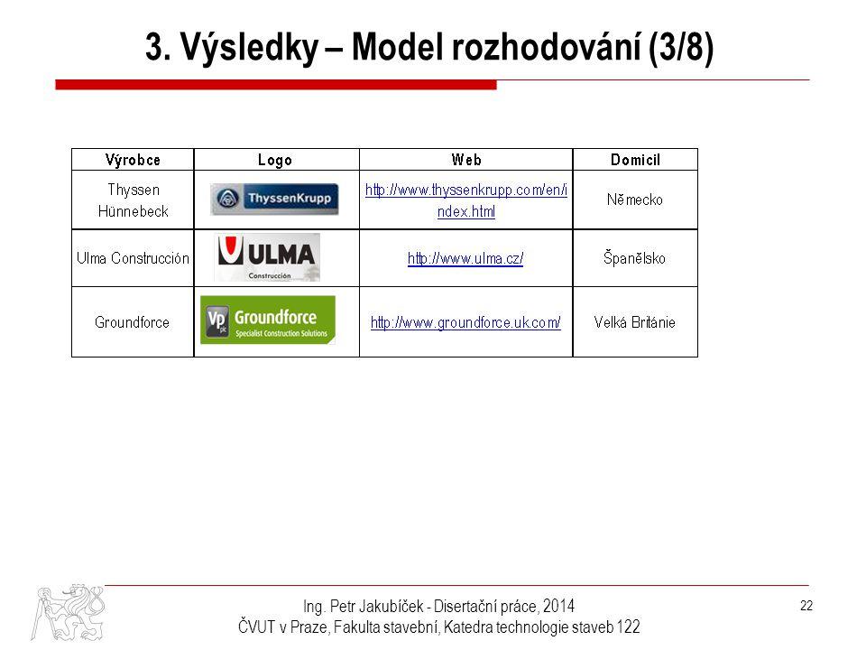Ing. Petr Jakubíček - Disertační práce, 2014 ČVUT v Praze, Fakulta stavební, Katedra technologie staveb 122 22 3. Výsledky – Model rozhodování (3/8)