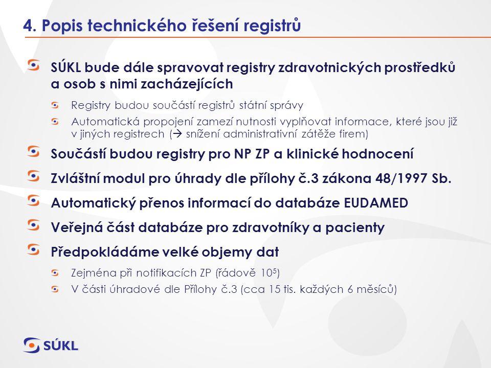 4. Popis technického řešení registrů SÚKL bude dále spravovat registry zdravotnických prostředků a osob s nimi zacházejících Registry budou součástí r