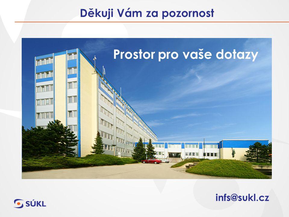 Děkuji Vám za pozornost Prostor pro vaše dotazy infs@sukl.cz