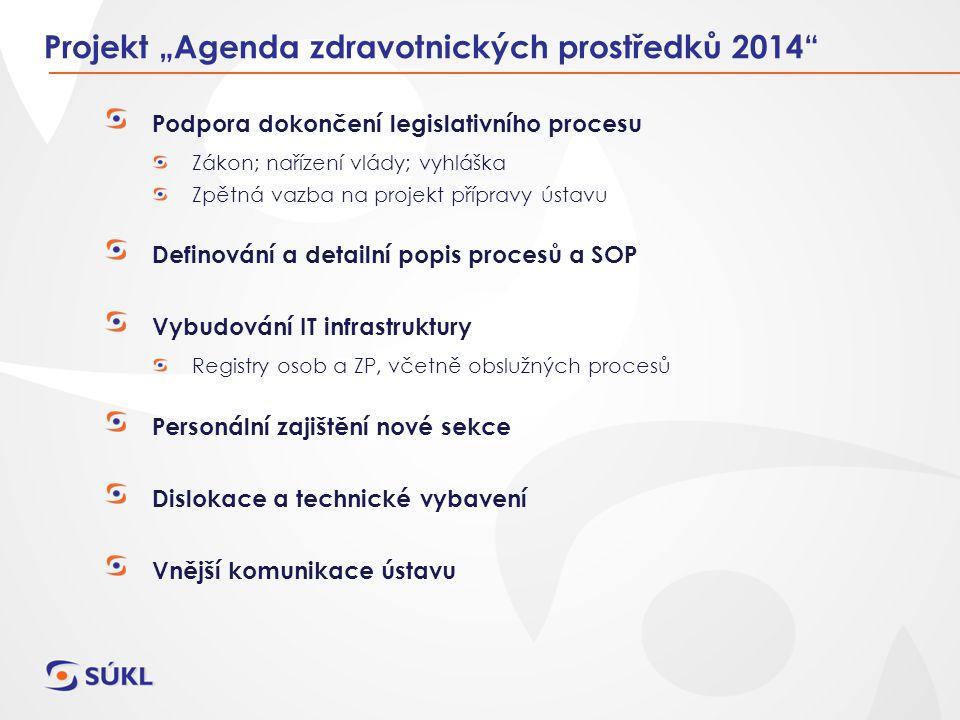 """Projekt """"Agenda zdravotnických prostředků 2014"""" Podpora dokončení legislativního procesu Zákon; nařízení vlády; vyhláška Zpětná vazba na projekt přípr"""