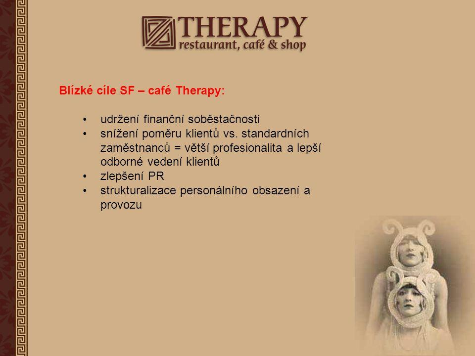 Blízké cíle SF – café Therapy: •udržení finanční soběstačnosti •snížení poměru klientů vs.