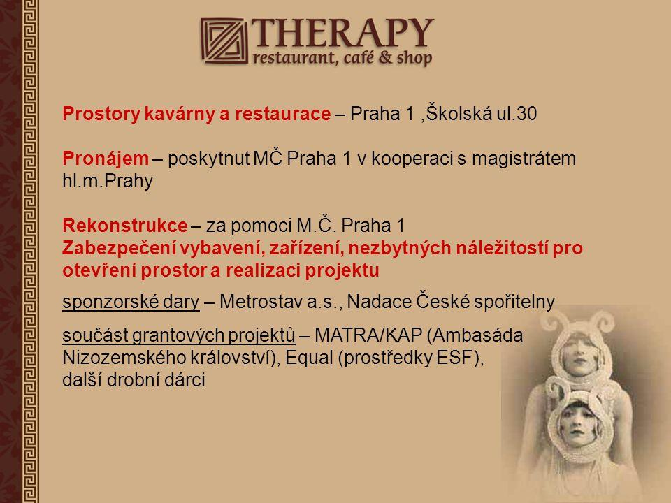 Kontakty therapy@sananim.cz ambroz@sananim.cz tel: 284 825 515 www.cafe-therapy.cz www.sananim.cz