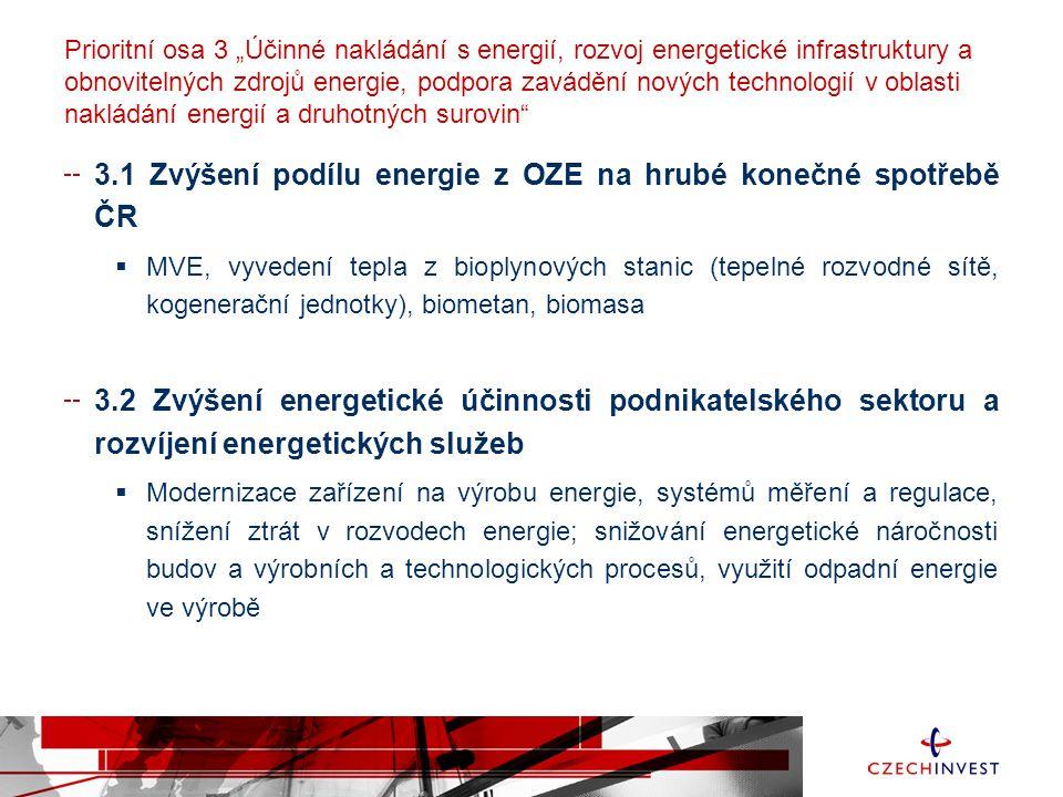 """Prioritní osa 3 """"Účinné nakládání s energií, rozvoj energetické infrastruktury a obnovitelných zdrojů energie, podpora zavádění nových technologií v oblasti nakládání energií a druhotných surovin 3.1 Zvýšení podílu energie z OZE na hrubé konečné spotřebě ČR  MVE, vyvedení tepla z bioplynových stanic (tepelné rozvodné sítě, kogenerační jednotky), biometan, biomasa 3.2 Zvýšení energetické účinnosti podnikatelského sektoru a rozvíjení energetických služeb  Modernizace zařízení na výrobu energie, systémů měření a regulace, snížení ztrát v rozvodech energie; snižování energetické náročnosti budov a výrobních a technologických procesů, využití odpadní energie ve výrobě"""