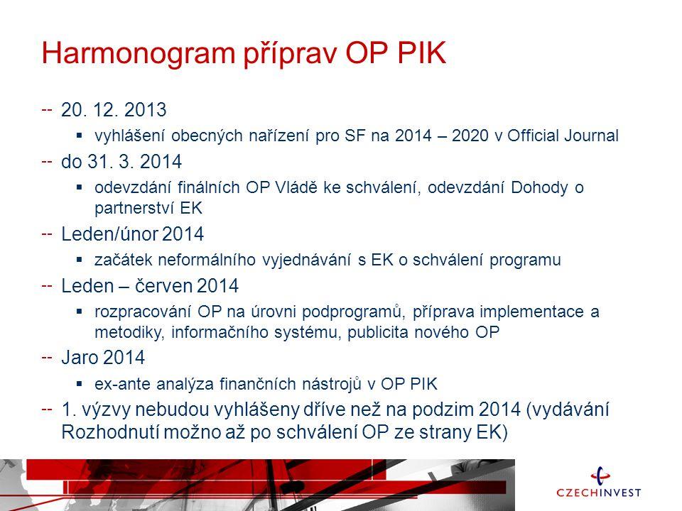 Harmonogram příprav OP PIK 20. 12. 2013  vyhlášení obecných nařízení pro SF na 2014 – 2020 v Official Journal do 31. 3. 2014  odevzdání finálních OP