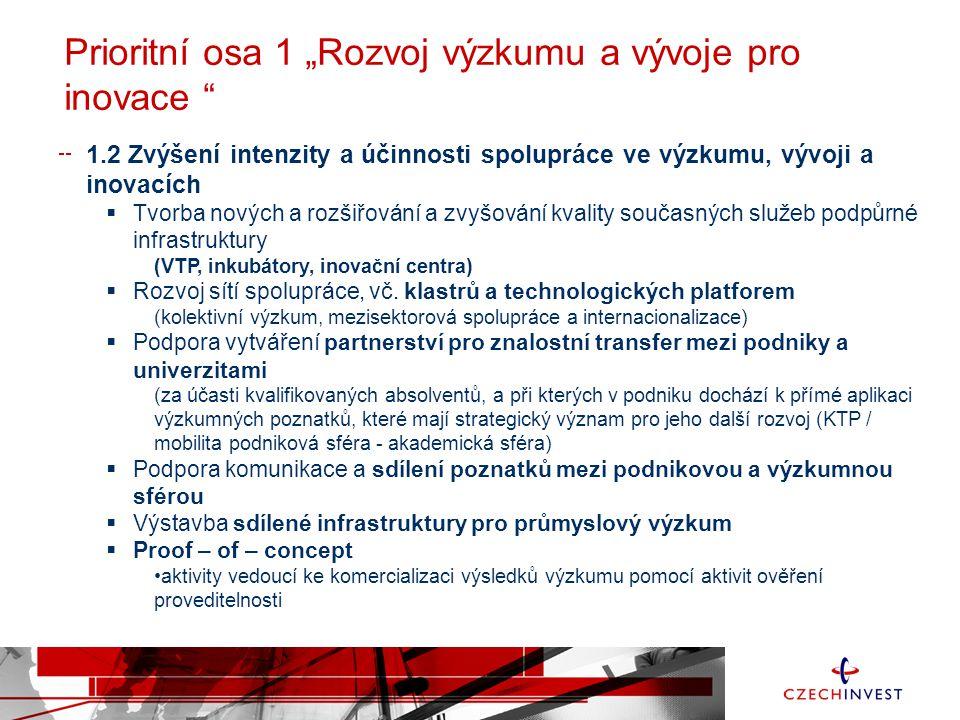 """Prioritní osa 1 """"Rozvoj výzkumu a vývoje pro inovace 1.2 Zvýšení intenzity a účinnosti spolupráce ve výzkumu, vývoji a inovacích  Tvorba nových a rozšiřování a zvyšování kvality současných služeb podpůrné infrastruktury (VTP, inkubátory, inovační centra)  Rozvoj sítí spolupráce, vč."""