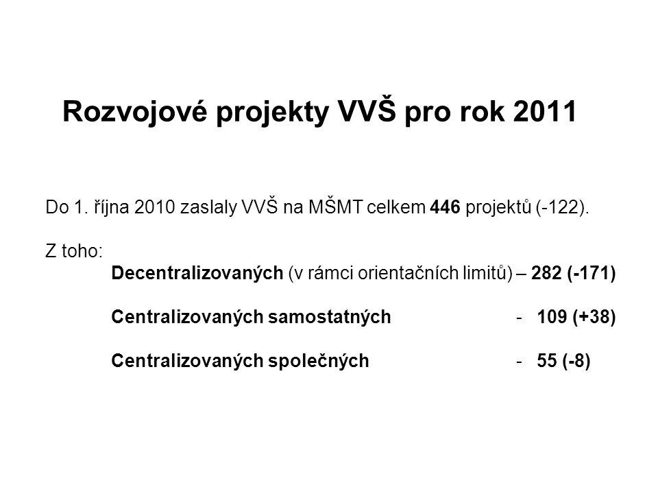 Rozvojové projekty VVŠ pro rok 2011 Do 1. října 2010 zaslaly VVŠ na MŠMT celkem 446 projektů (-122). Z toho: Decentralizovaných (v rámci orientačních