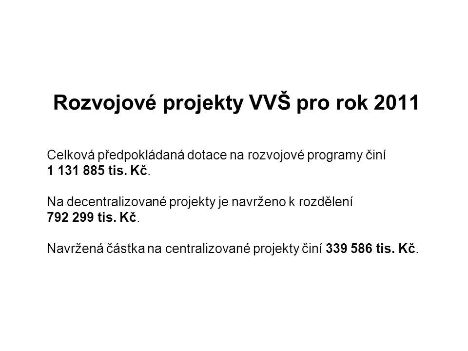 Rozvojové projekty VVŠ pro rok 2011 Celková předpokládaná dotace na rozvojové programy činí 1 131 885 tis. Kč. Na decentralizované projekty je navržen
