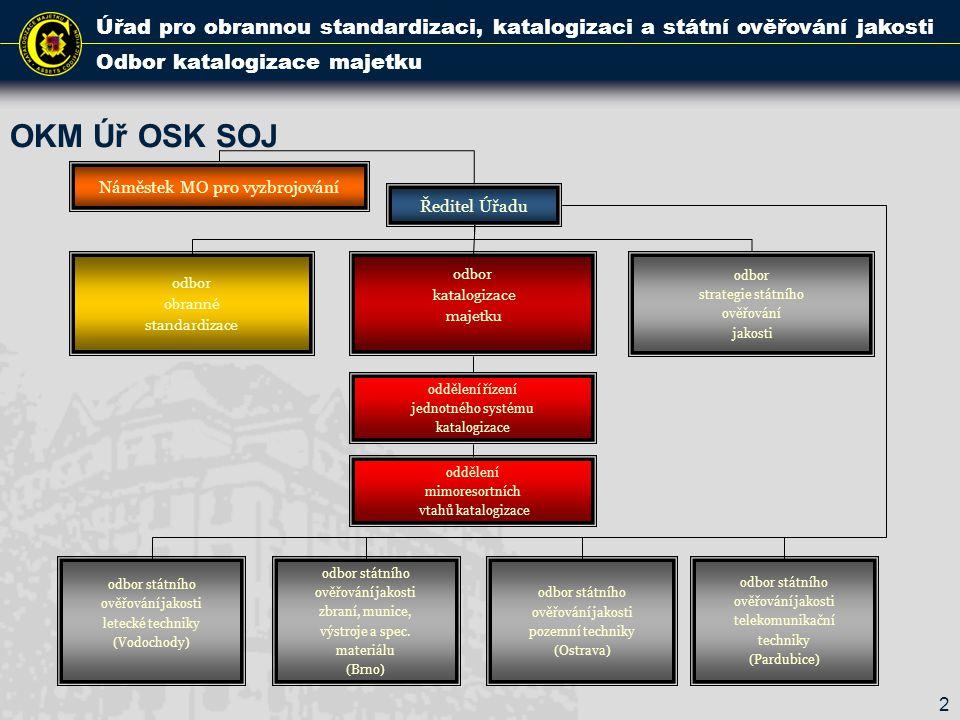 OKM Úř OSK SOJ Úřad pro obrannou standardizaci, katalogizaci a státní ověřování jakosti Odbor katalogizace majetku 2 odbor obranné standardizace odbor
