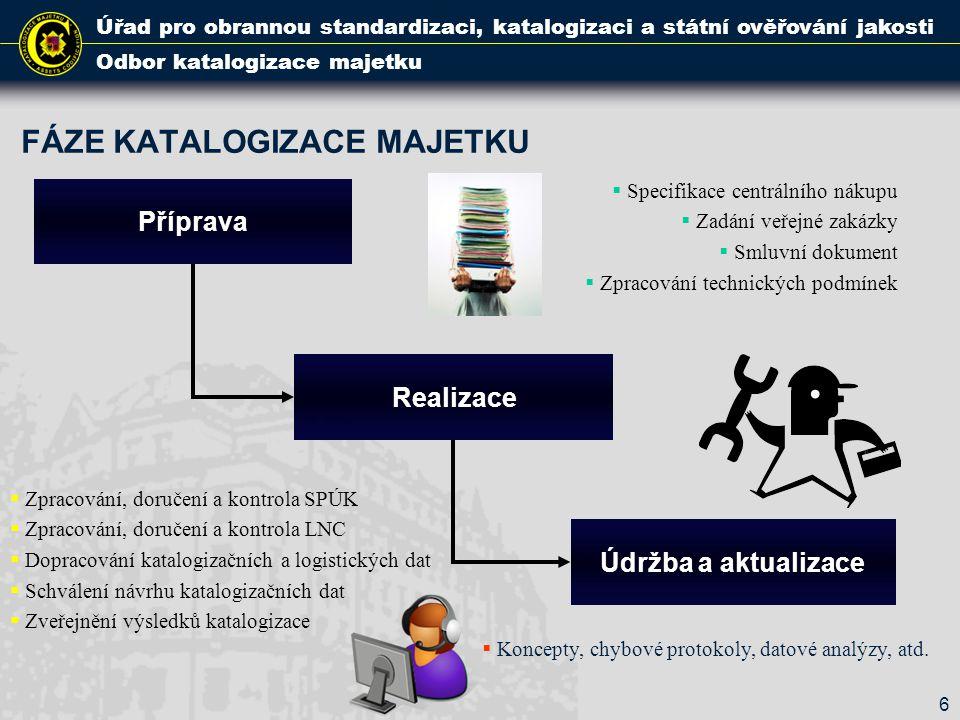 FÁZE KATALOGIZACE MAJETKU Úřad pro obrannou standardizaci, katalogizaci a státní ověřování jakosti Odbor katalogizace majetku 6 Příprava  Specifikace