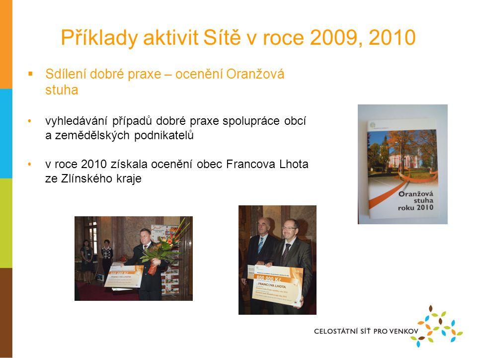 Příklady aktivit Sítě v roce 2009, 2010  Konference Venkov •listopad 2009 - Holešov •listopad 2010 - Lázně Bělohrad •setkání aktérů rozvoje venkova příspěvky odborníků, workshopy, exkurse, bannery s příklady dobré praxe …