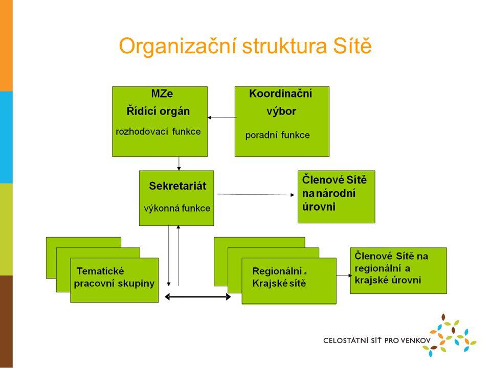 Základní dokumenty Sítě Program rozvoje venkova, legislativa k EAFRD Statut CSV, Jednací řád CSV Akční plán CSV Roční prováděcí plán / plány