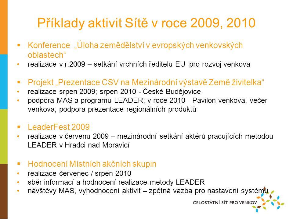 """Příklady aktivit Sítě v roce 2009, 2010  Činnost tematických pracovních skupin •TPS LEADER – diskuse k nastavení podmínek, společná reformulace podmínek, zpětná vazba z praxe •potenciál pro další témata – rozvoj venkova po roce 2013, projekty dobré praxe, snižování byrokratických požadavků v PRV … •TPS """"Možnosti zachování plnohodnotného života v oblastech dlouhodobě postižených suchem v JMK – řešená problematika: zásady správného hospodaření a vodní režim v krajině postižené suchem •Lednice 31.5.-1.6.2010 - odborná konference k danému tématu •vytvořena platforma pro setkávání a spolupráce různých subjektů zaměřených na řešení dané problematiky – např."""