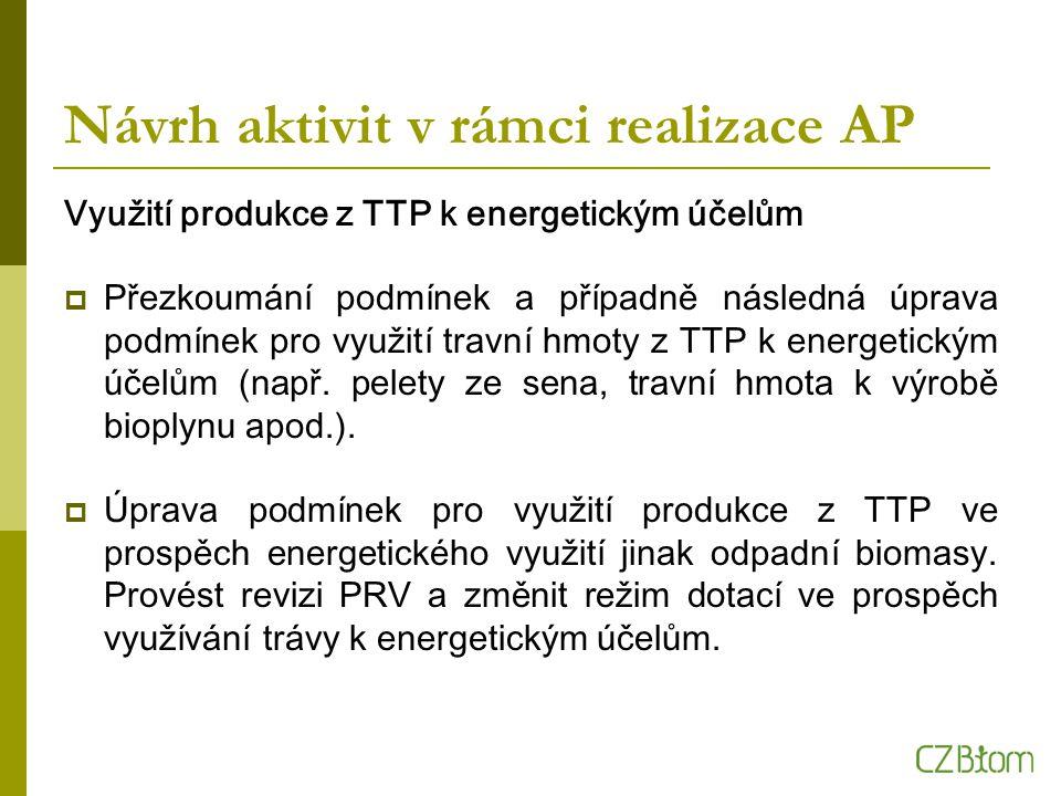 Návrh aktivit v rámci realizace AP Využití produkce z TTP k energetickým účelům  Přezkoumání podmínek a případně následná úprava podmínek pro využití travní hmoty z TTP k energetickým účelům (např.