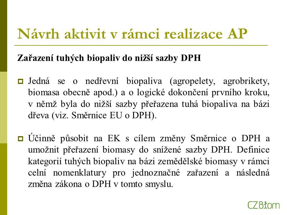 Návrh aktivit v rámci realizace AP Zařazení tuhých biopaliv do nižší sazby DPH  Jedná se o nedřevní biopaliva (agropelety, agrobrikety, biomasa obecně apod.) a o logické dokončení prvního kroku, v němž byla do nižší sazby přeřazena tuhá biopaliva na bázi dřeva (viz.