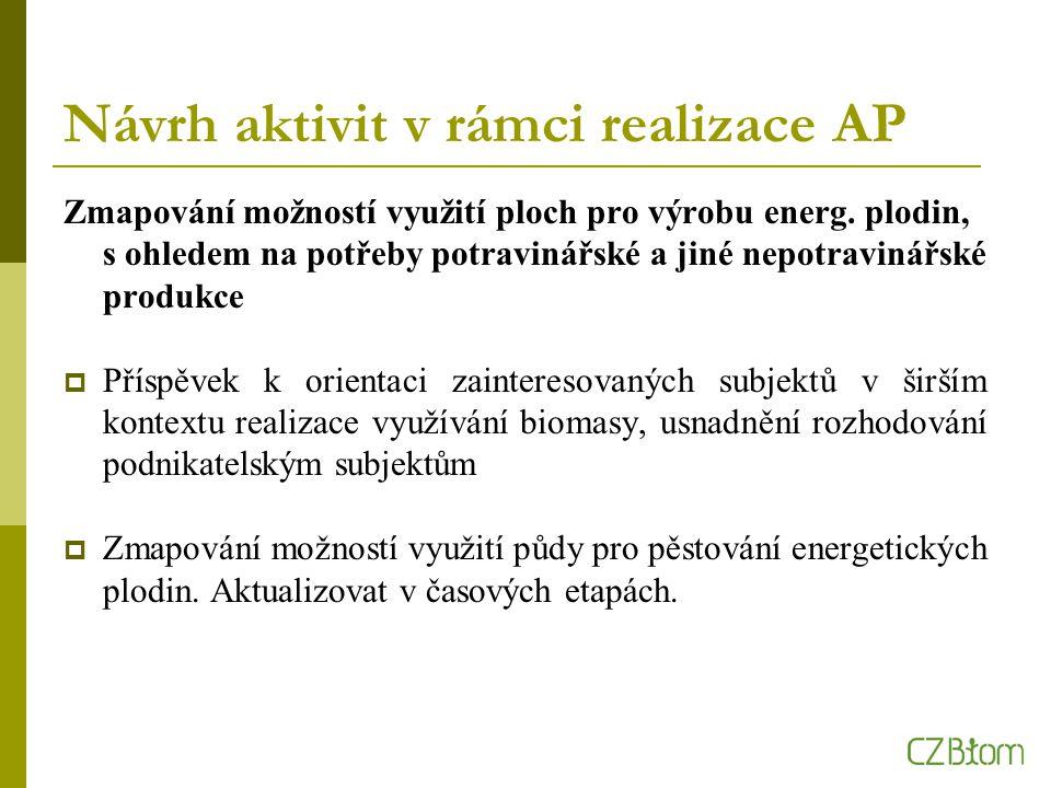 Návrh aktivit v rámci realizace AP Zmapování možností využití ploch pro výrobu energ.