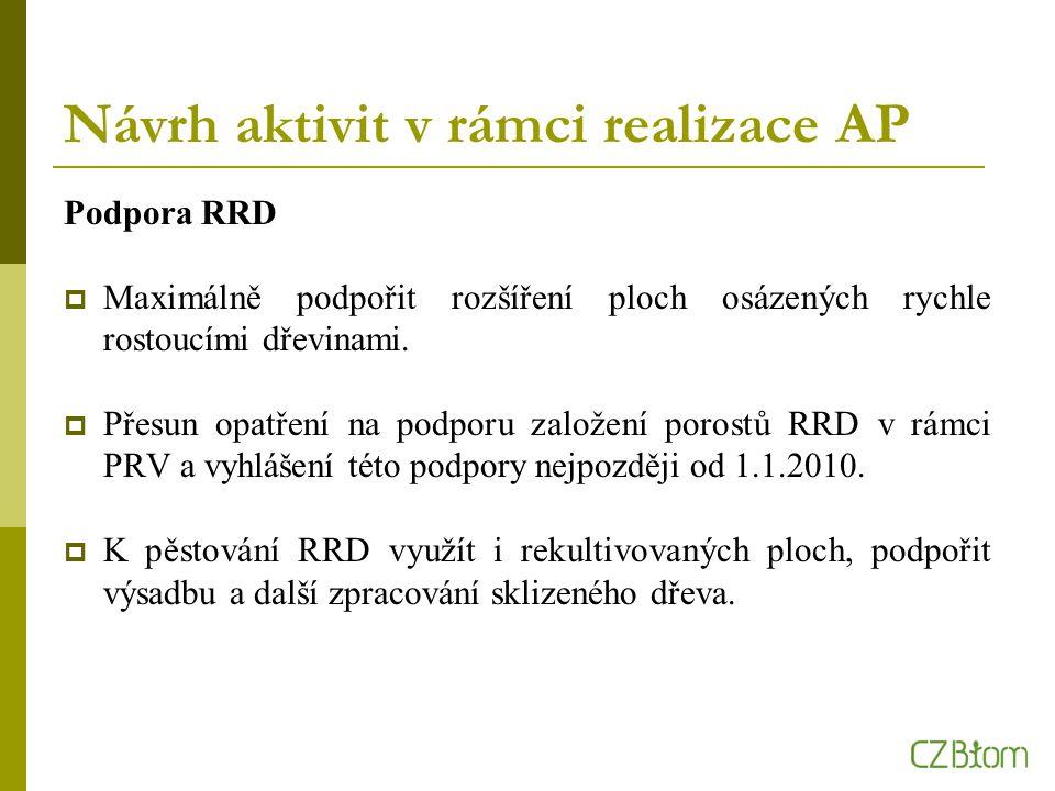 Návrh aktivit v rámci realizace AP Podpora RRD  Maximálně podpořit rozšíření ploch osázených rychle rostoucími dřevinami.