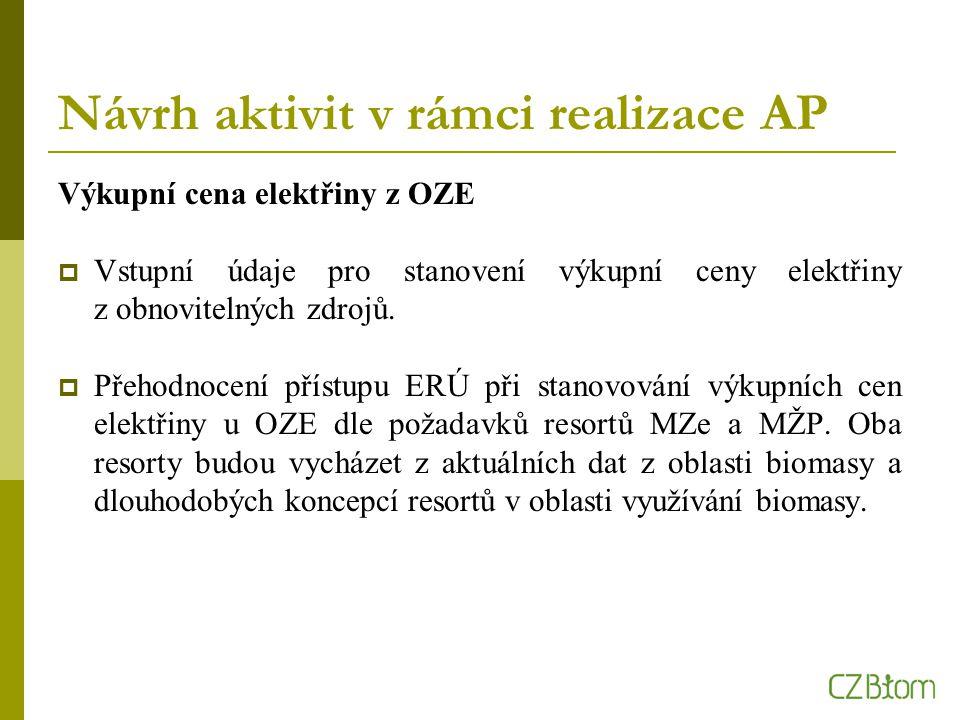 Návrh aktivit v rámci realizace AP Výkupní cena elektřiny z OZE  Vstupní údaje pro stanovení výkupní ceny elektřiny z obnovitelných zdrojů.