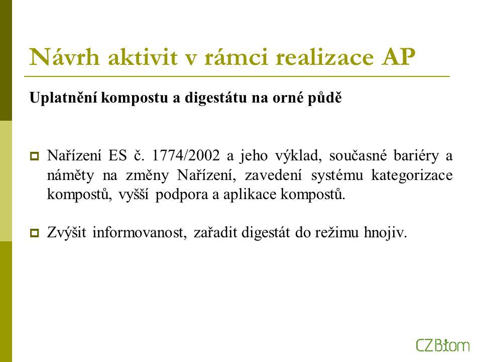 Návrh aktivit v rámci realizace AP Uplatnění kompostu a digestátu na orné půdě  Nařízení ES č.