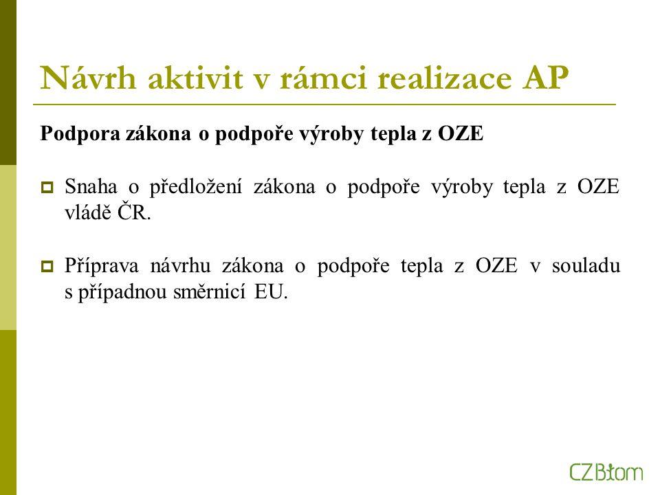 Návrh aktivit v rámci realizace AP Podpora zákona o podpoře výroby tepla z OZE  Snaha o předložení zákona o podpoře výroby tepla z OZE vládě ČR.