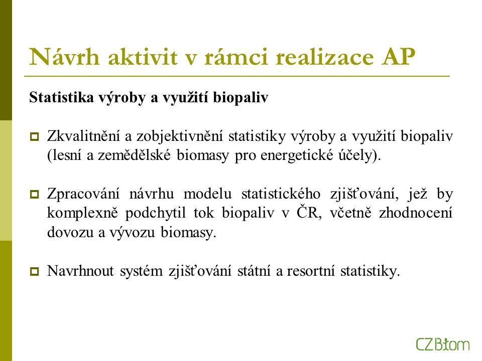 Návrh aktivit v rámci realizace AP Statistika výroby a využití biopaliv  Zkvalitnění a zobjektivnění statistiky výroby a využití biopaliv (lesní a zemědělské biomasy pro energetické účely).