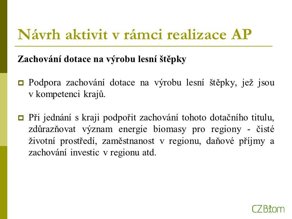 Návrh aktivit v rámci realizace AP Zachování dotace na výrobu lesní štěpky  Podpora zachování dotace na výrobu lesní štěpky, jež jsou v kompetenci krajů.