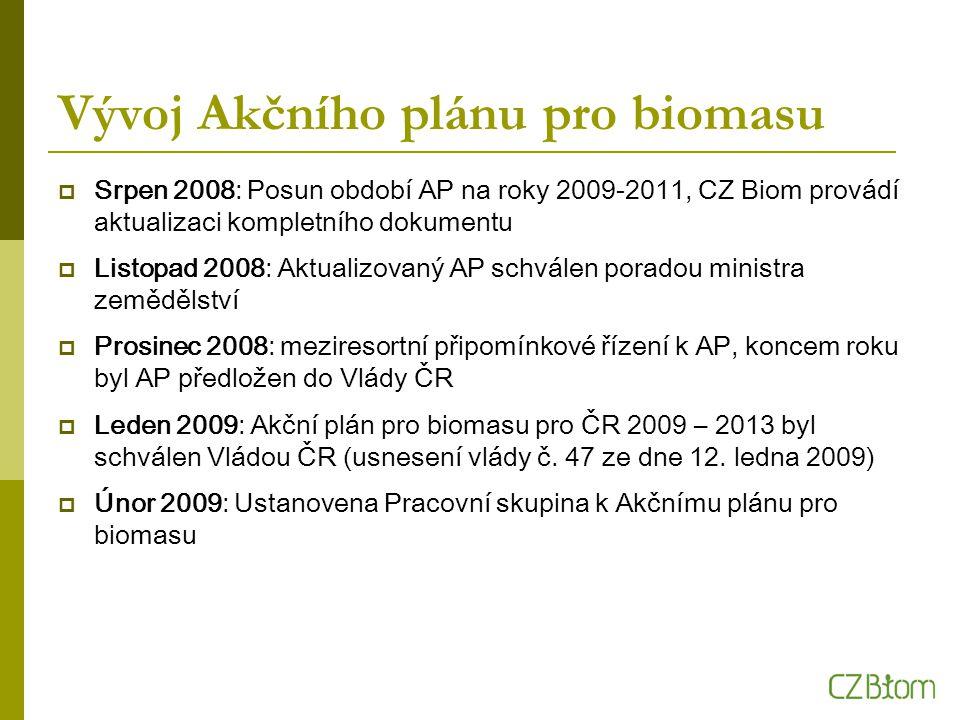 Vývoj Akčního plánu pro biomasu  Srpen 2008: Posun období AP na roky 2009-2011, CZ Biom provádí aktualizaci kompletního dokumentu  Listopad 2008: Aktualizovaný AP schválen poradou ministra zemědělství  Prosinec 2008: meziresortní připomínkové řízení k AP, koncem roku byl AP předložen do Vlády ČR  Leden 2009: Akční plán pro biomasu pro ČR 2009 – 2013 byl schválen Vládou ČR (usnesení vlády č.