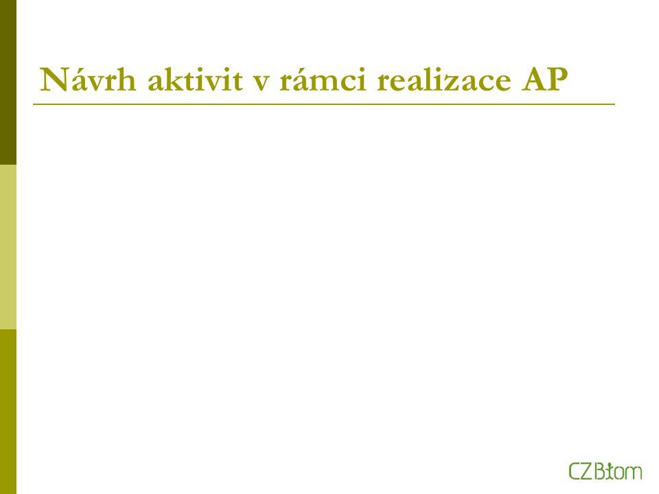 Návrh aktivit v rámci realizace AP