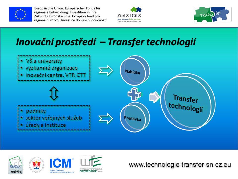 Projektové aktivity • Zmapování aktivit podniků (zejména MSP) v oblasti VaVaI (poptávka po VaV službách) • Zmapování nabídky VaV organizací (nabídka VaV služeb) • Rešerše a monitoring stávajících informačních systémů týkajících se výsledků VaVaI • Vyhledávání a popularizace příkladů dobré praxe www.technologie-transfer-sn-cz.eu 6
