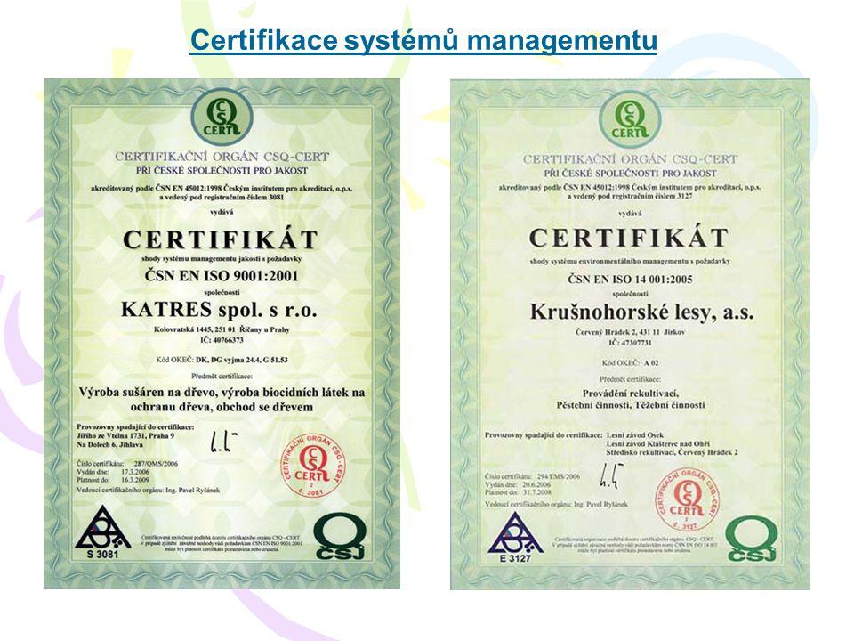 Certifikace systémů managementu