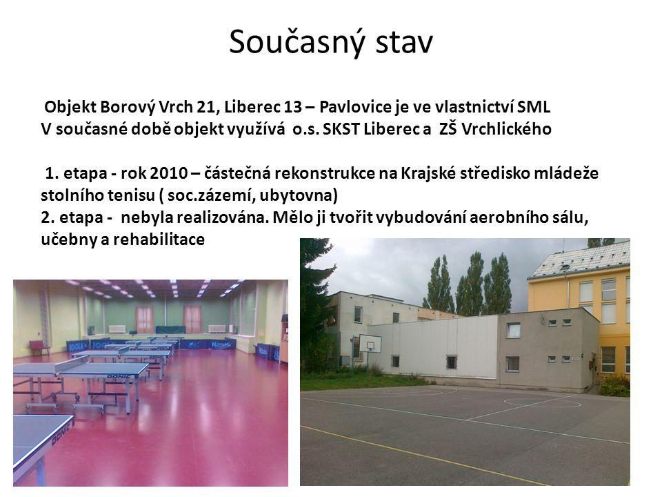 Současný stav Objekt Borový Vrch 21, Liberec 13 – Pavlovice je ve vlastnictví SML V současné době objekt využívá o.s.