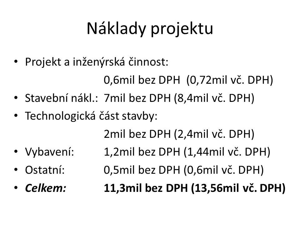 Náklady projektu • Projekt a inženýrská činnost: 0,6mil bez DPH (0,72mil vč.