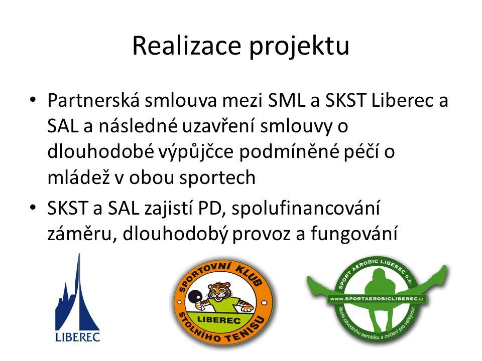 Realizace projektu • Partnerská smlouva mezi SML a SKST Liberec a SAL a následné uzavření smlouvy o dlouhodobé výpůjčce podmíněné péčí o mládež v obou sportech • SKST a SAL zajistí PD, spolufinancování záměru, dlouhodobý provoz a fungování