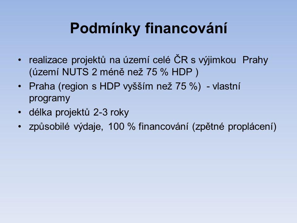 Podmínky financování •realizace projektů na území celé ČR s výjimkou Prahy (území NUTS 2 méně než 75 % HDP ) •Praha (region s HDP vyšším než 75 %) - vlastní programy •délka projektů 2-3 roky •způsobilé výdaje, 100 % financování (zpětné proplácení)
