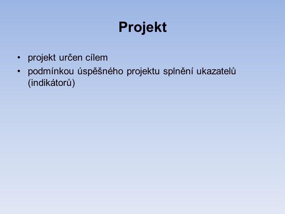 Projekt •projekt určen cílem •podmínkou úspěšného projektu splnění ukazatelů (indikátorů)