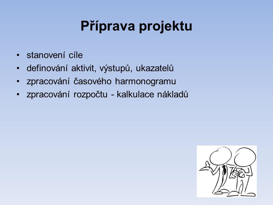 Příprava projektu •stanovení cíle •definování aktivit, výstupů, ukazatelů •zpracování časového harmonogramu •zpracování rozpočtu - kalkulace nákladů