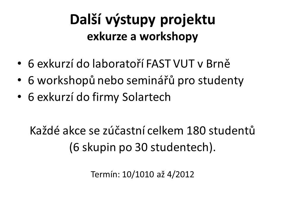 Další výstupy projektu exkurze a workshopy • 6 exkurzí do laboratoří FAST VUT v Brně • 6 workshopů nebo seminářů pro studenty • 6 exkurzí do firmy Solartech Každé akce se zúčastní celkem 180 studentů (6 skupin po 30 studentech).