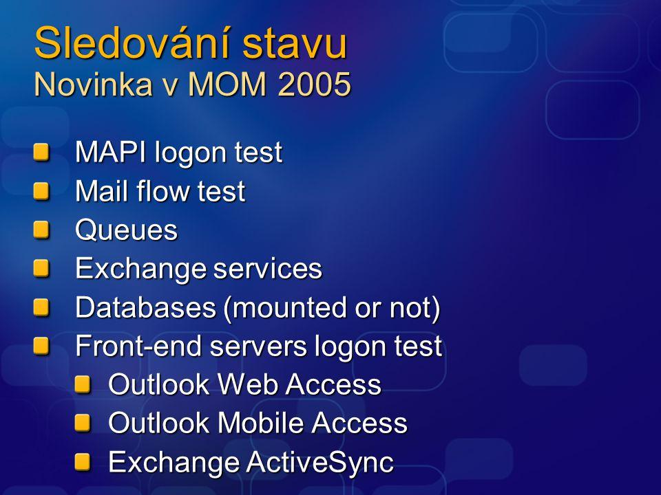 Sledování stavu Novinka v MOM 2005 MAPI logon test Mail flow test Queues Exchange services Databases (mounted or not) Front-end servers logon test Out