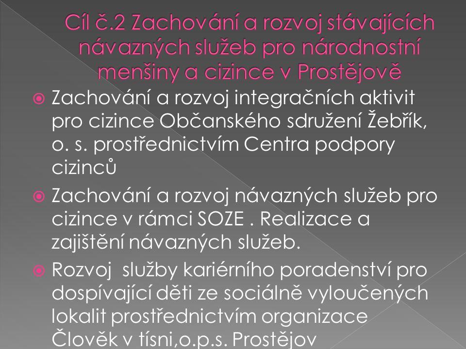  Zachování a rozvoj integračních aktivit pro cizince Občanského sdružení Žebřík, o.